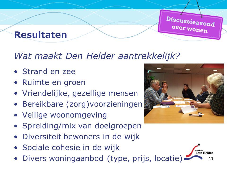 11 Resultaten Wat maakt Den Helder aantrekkelijk.