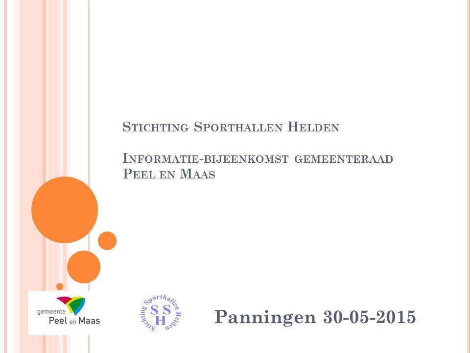 S TICHTING S PORTHALLEN H ELDEN I NFORMATIE - BIJEENKOMST GEMEENTERAAD P EEL EN M AAS Panningen 30-05-2015