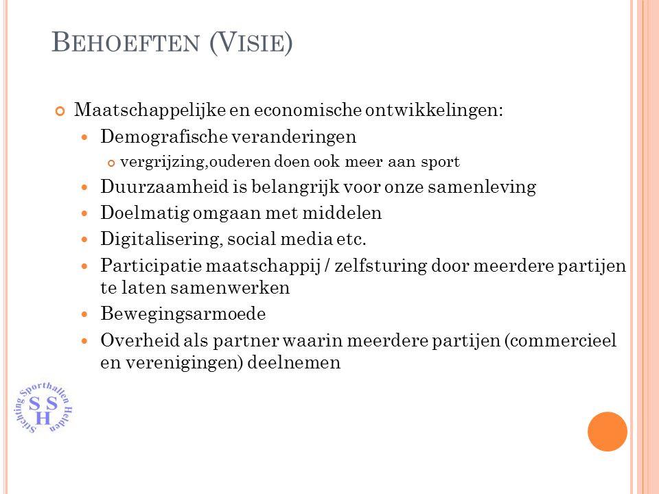 B EHOEFTEN (V ISIE ) Maatschappelijke en economische ontwikkelingen: Demografische veranderingen vergrijzing,ouderen doen ook meer aan sport Duurzaamheid is belangrijk voor onze samenleving Doelmatig omgaan met middelen Digitalisering, social media etc.