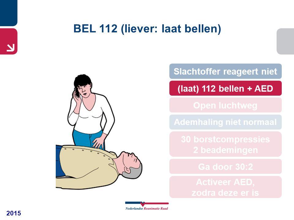 2015 BEL 112 (liever: laat bellen) 30 borstcompressies 2 beademingen (laat) 112 bellen + AED Open luchtweg Slachtoffer reageert niet Ademhaling niet normaal Ga door 30:2 Activeer AED, zodra deze er is