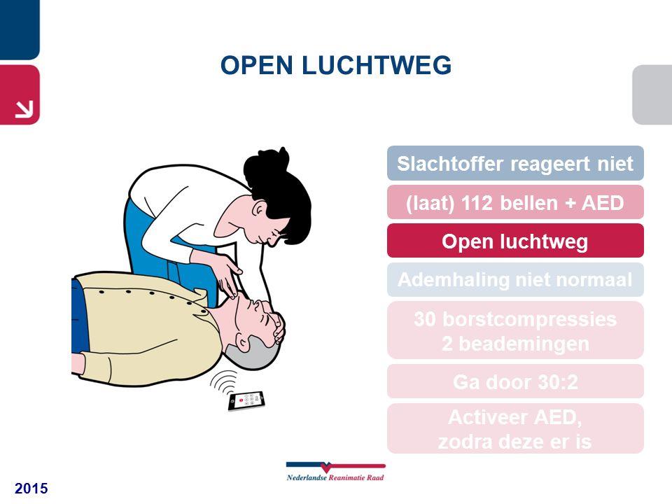 2015 OPEN LUCHTWEG 30 borstcompressies 2 beademingen (laat) 112 bellen + AED Open luchtweg Slachtoffer reageert niet Ademhaling niet normaal Ga door 30:2 Activeer AED, zodra deze er is