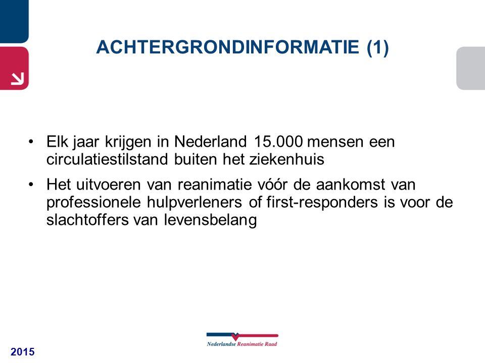 2015 Elk jaar krijgen in Nederland 15.000 mensen een circulatiestilstand buiten het ziekenhuis Het uitvoeren van reanimatie vóór de aankomst van professionele hulpverleners of first-responders is voor de slachtoffers van levensbelang ACHTERGRONDINFORMATIE (1)