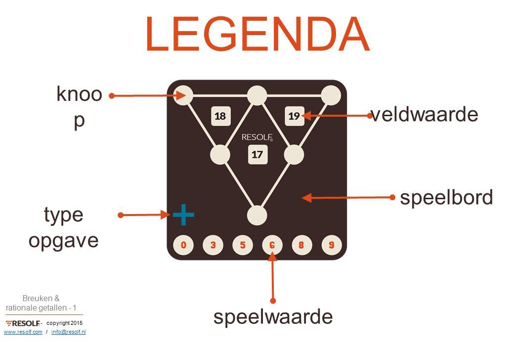 - copyright 2015 Breuken & rationale getallen - 1 www.resolf.comwww.resolf.com / info@resolf.nlinfo@resolf.nl LEGENDA knoo p veldwaarde speelwaarde type opgave speelbord