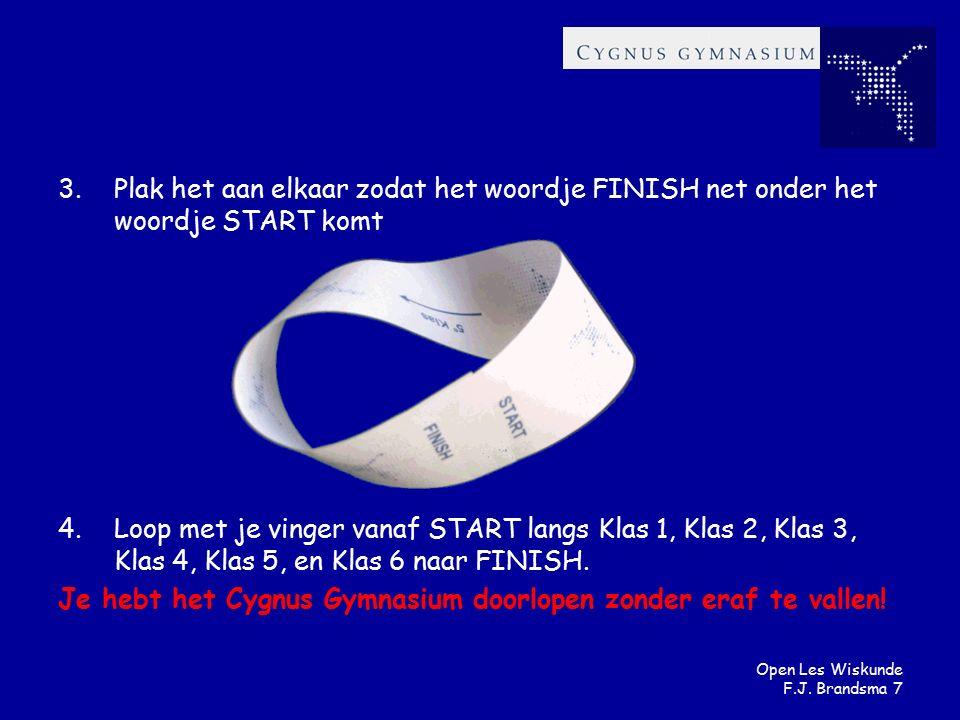 Open Les Wiskunde F.J. Brandsma 7 3.Plak het aan elkaar zodat het woordje FINISH net onder het woordje START komt 4.Loop met je vinger vanaf START lan