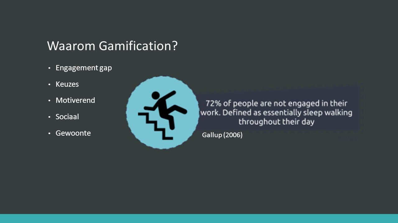 Waarom Gamification? Engagement gap Keuzes Motiverend Sociaal Gewoonte Gallup (2006)
