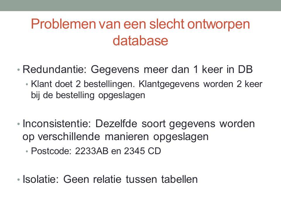 Problemen van een slecht ontworpen database Redundantie: Gegevens meer dan 1 keer in DB Klant doet 2 bestellingen.