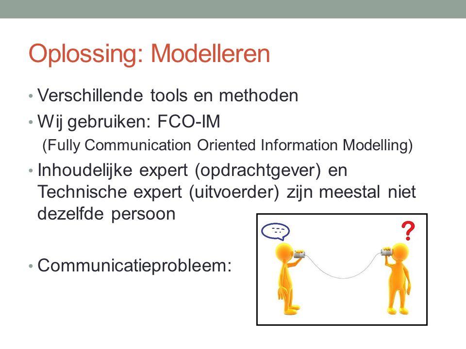 Oplossing: Modelleren Verschillende tools en methoden Wij gebruiken: FCO-IM (Fully Communication Oriented Information Modelling) Inhoudelijke expert (opdrachtgever) en Technische expert (uitvoerder) zijn meestal niet dezelfde persoon Communicatieprobleem: