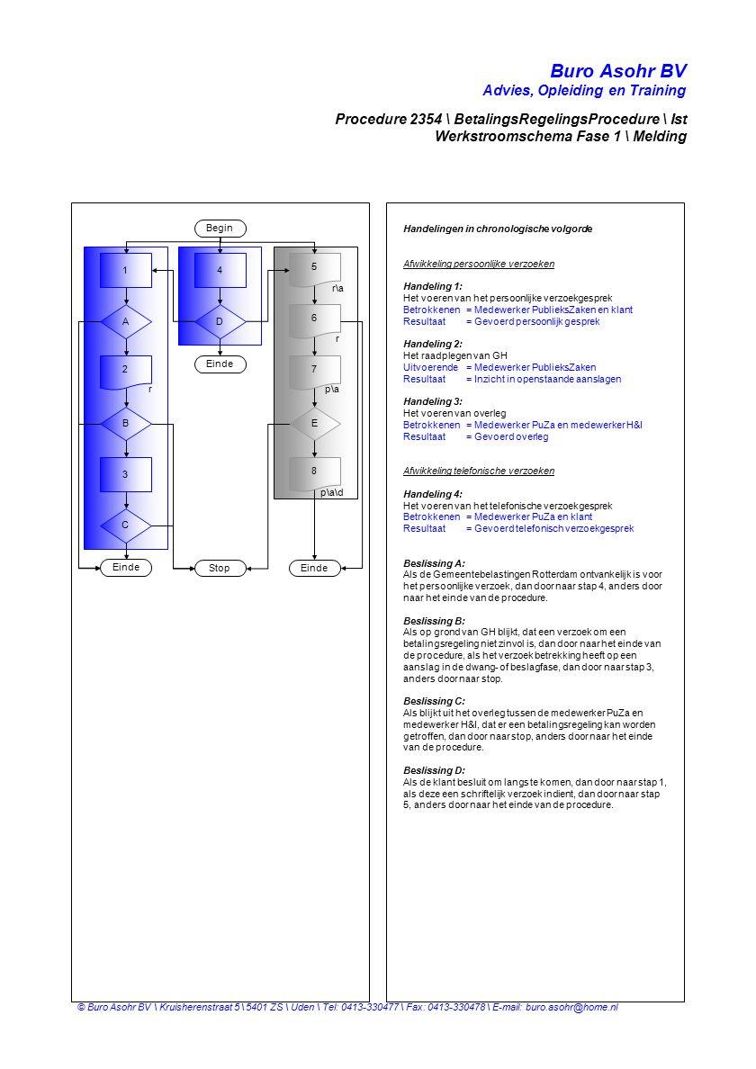 Buro Asohr BV Advies, Opleiding en Training © Buro Asohr BV \ Kruisherenstraat 5 \ 5401 ZS \ Uden \ Tel: 0413-330477 \ Fax: 0413-330478 \ E-mail: buro.asohr@home.nl Procedure 2354 \ BetalingsRegelingsProcedure \ Ist Werkstroomschema Fase 1 \ Melding Handelingen in chronologische volgorde Afwikkeling persoonlijke verzoeken Handeling 1: Het voeren van het persoonlijke verzoekgesprek Betrokkenen= Medewerker PublieksZaken en klant Resultaat= Gevoerd persoonlijk gesprek Handeling 2: Het raadplegen van GH Uitvoerende= Medewerker PublieksZaken Resultaat= Inzicht in openstaande aanslagen Handeling 3: Het voeren van overleg Betrokkenen= Medewerker PuZa en medewerker H&I Resultaat= Gevoerd overleg Afwikkeling telefonische verzoeken Handeling 4: Het voeren van het telefonische verzoekgesprek Betrokkenen= Medewerker PuZa en klant Resultaat= Gevoerd telefonisch verzoekgesprek Beslissing A: Als de Gemeentebelastingen Rotterdam ontvankelijk is voor het persoonlijke verzoek, dan door naar stap 4, anders door naar het einde van de procedure.