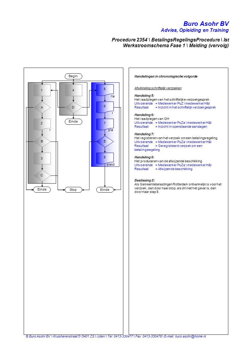 Buro Asohr BV Advies, Opleiding en Training © Buro Asohr BV \ Kruisherenstraat 5 \ 5401 ZS \ Uden \ Tel: 0413-330477 \ Fax: 0413-330478 \ E-mail: buro.asohr@home.nl Start A 2 3 r\a r Handelingen in chronologische volgorde Inname persoonlijk verzoek Handeling 1: Het voeren van het afstemmingoverleg Betrokkenen= Medewerker PuZA\ H&I en klant Resultaat= Gevoerd afstemmingsoverleg Handeling 2: Het raadplegen van de benodigde stukken Uitvoerende= Medewerker PublieksZaken Resultaat= Inzicht in de benodigde stukken Inname schriftelijke verzoeken Handeling 3: Het raadplegen van de schriftelijke aanvraag Uitvoerende= Medewerker PuZa \ medewerker H&I Resultaat= Inzicht in de schriftelijke aanvraag Inname schriftelijke verzoeken Handeling 4: Het raadplegen van de bijgevoegde stukken Uitvoerende= Medewerker PuZa \ medewerker H&I Resultaat= Inzicht in de bijgevoegde stukken Handeling 5: Het produceren van het verzoek om aanvullende gegevens Uitvoerende= Medewerker PuZa \ medewerker H&I Resultaat= Verzoek om aanvullende gegevens Handeling 6: Het registreren van het verzoek om een betalingsregeling Uitvoerende= Medewerker PuZa \ medewerker H&I Resultaat= Geregistreerde verzoek om een betalingsregeling Handeling 7: Het produceren van de afwijzende beschikking Uitvoerende= Medewerker PuZa \ medewerker H&I Resultaat= Afwijzende beschikking Beslissing A: Als de klant stukken bij zicht heeft, dan door naar stap 2, als de klant terug komt met de benodigde stukken, dan terug naar stap 1, als de klant niet meer verschijnt, dan door naar het einde van de procedure.