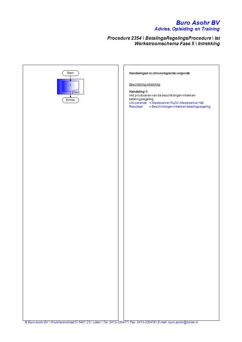 Buro Asohr BV Advies, Opleiding en Training © Buro Asohr BV \ Kruisherenstraat 5 \ 5401 ZS \ Uden \ Tel: 0413-330477 \ Fax: 0413-330478 \ E-mail: buro.asohr@home.nl Start Einde 1 Handelingen in chronologische volgorde Beschikking intrekking Handeling 1: Het produceren van de beschikkingen intrekken betalingsregeling Uitvoerende= Medewerker PuZA \ Medewerker H&I Resultaat= Beschikkingen intrekken betalingsregeling Procedure 2354 \ BetalingsRegelingsProcedure \ Ist Werkstroomschema Fase 5 \ Intrekking p\a\d