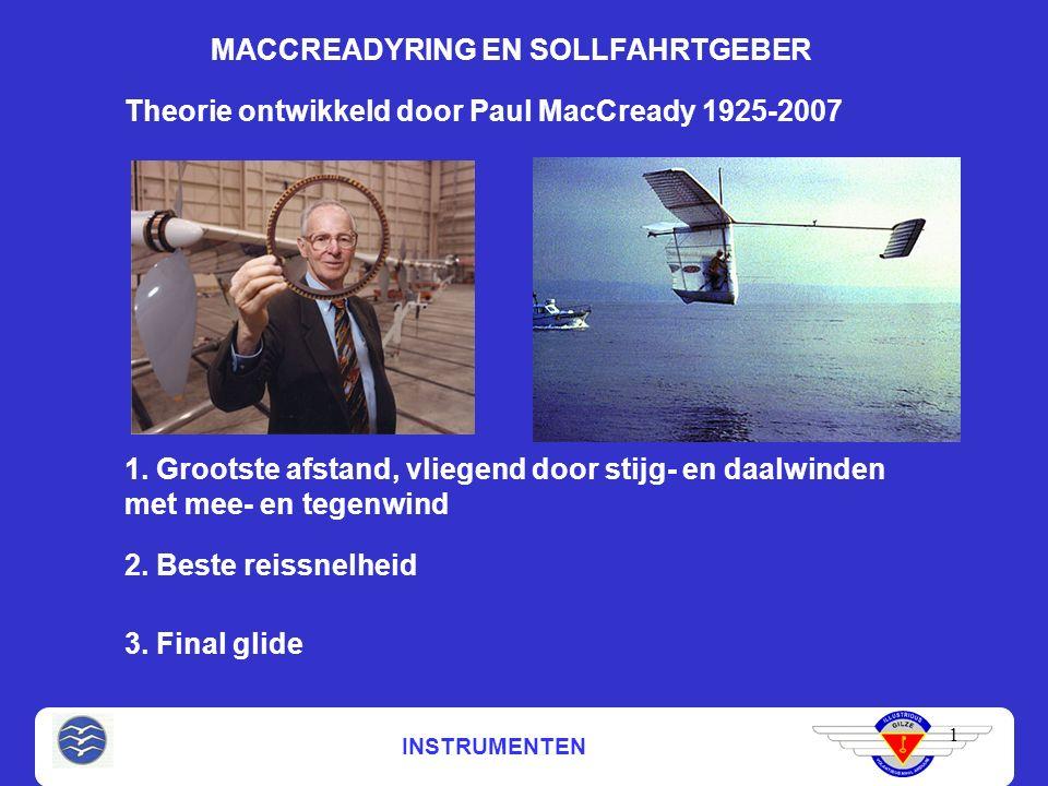 INSTRUMENTEN MACCREADYRING EN SOLLFAHRTGEBER 1 Theorie ontwikkeld door Paul MacCready 1925-2007 1. Grootste afstand, vliegend door stijg- en daalwinde