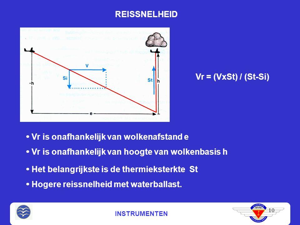 INSTRUMENTEN REISSNELHEID 10 Vr = (VxSt) / (St-Si)  Vr is onafhankelijk van wolkenafstand e  Vr is onafhankelijk van hoogte van wolkenbasis h  Het belangrijkste is de thermieksterkte St  Hogere reissnelheid met waterballast.