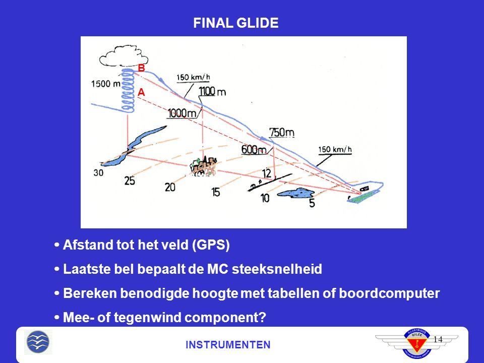 INSTRUMENTEN FINAL GLIDE 14  Afstand tot het veld (GPS)  Laatste bel bepaalt de MC steeksnelheid  Bereken benodigde hoogte met tabellen of boordcomputer  Mee- of tegenwind component.