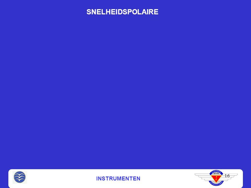 INSTRUMENTEN SNELHEIDSPOLAIRE 16
