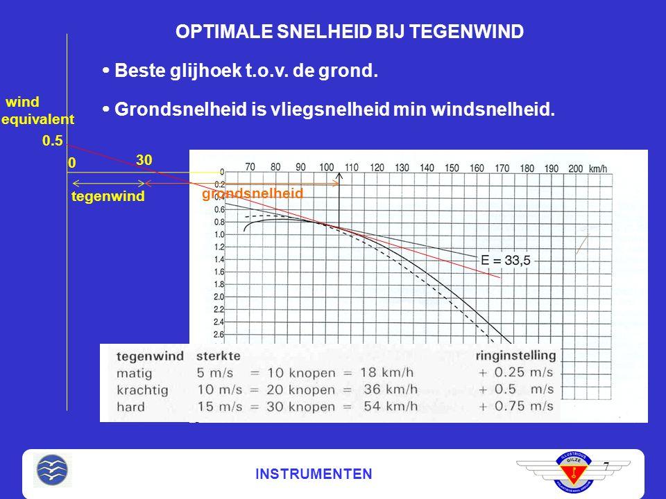 INSTRUMENTEN OPTIMALE SNELHEID BIJ TEGENWIND 7 0 30 0.5  Grondsnelheid is vliegsnelheid min windsnelheid.  Beste glijhoek t.o.v. de grond. tegenwind