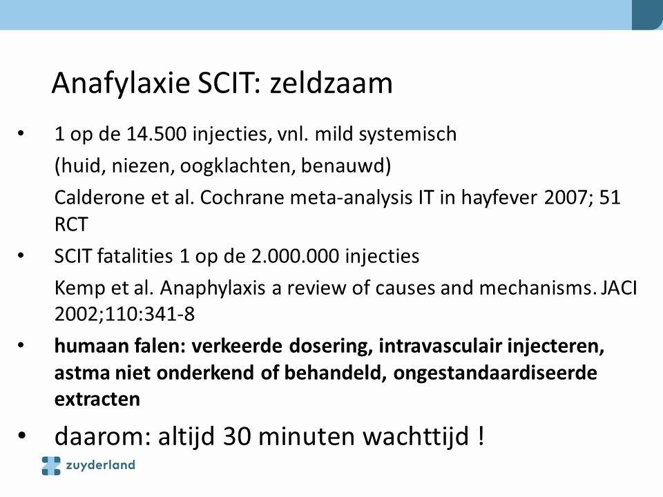 Anafylaxie SCIT: zeldzaam 1 op de 14.500 injecties, vnl. mild systemisch (huid, niezen, oogklachten, benauwd) Calderone et al. Cochrane meta-analysis