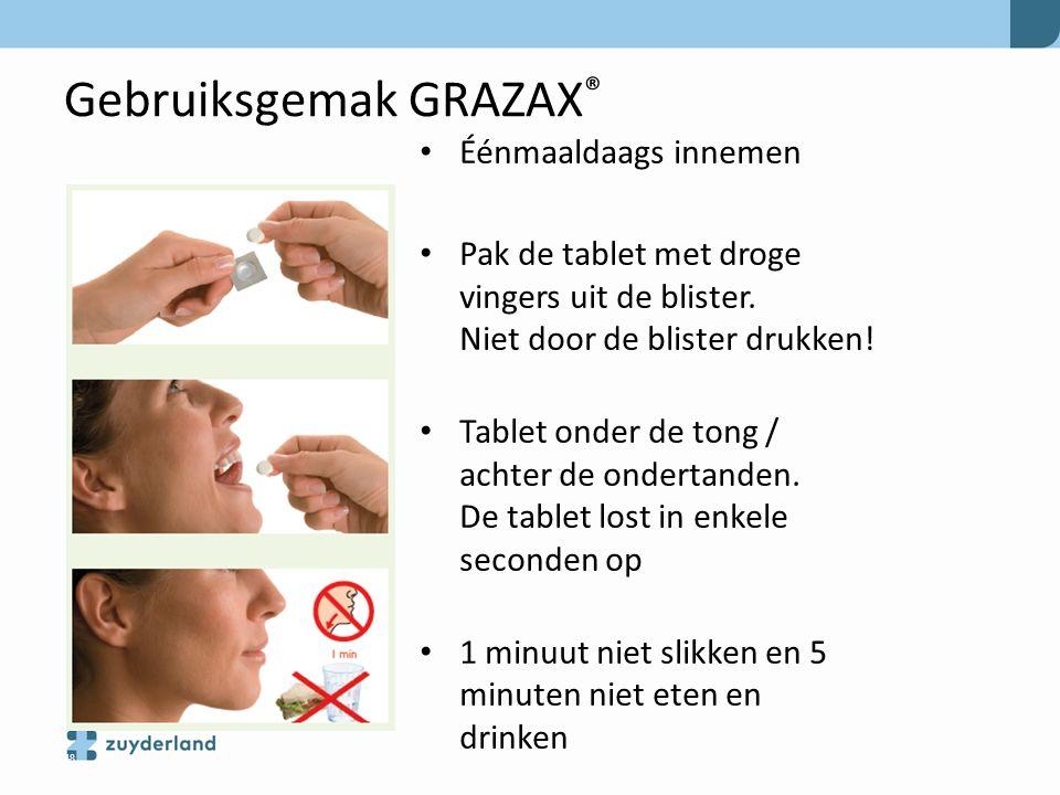 Gebruiksgemak GRAZAX ® Éénmaaldaags innemen Pak de tablet met droge vingers uit de blister. Niet door de blister drukken! Tablet onder de tong / achte