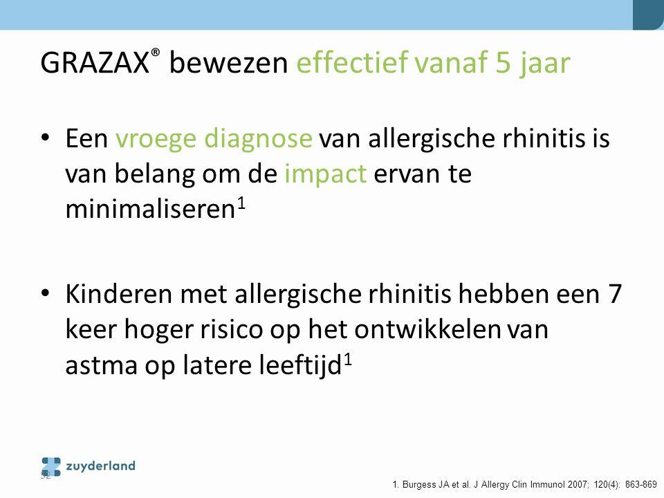 GRAZAX ® bewezen effectief vanaf 5 jaar Een vroege diagnose van allergische rhinitis is van belang om de impact ervan te minimaliseren 1 Kinderen met