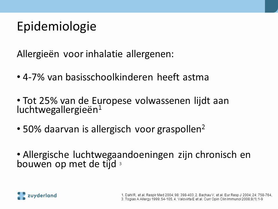 Epidemiologie Allergieën voor inhalatie allergenen: 4-7% van basisschoolkinderen heeft astma Tot 25% van de Europese volwassenen lijdt aan luchtwegall