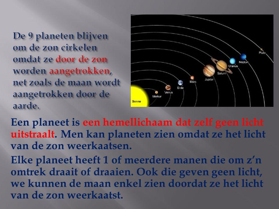 Een planeet is een hemellichaam dat zelf geen licht uitstraalt.