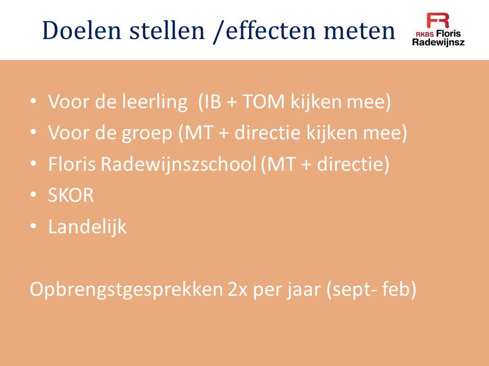 Doelen stellen /effecten meten Voor de leerling (IB + TOM kijken mee) Voor de groep (MT + directie kijken mee) Floris Radewijnszschool (MT + directie)