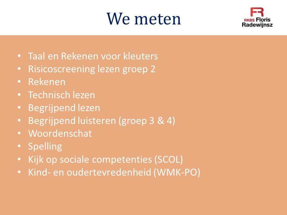 We meten Taal en Rekenen voor kleuters Risicoscreening lezen groep 2 Rekenen Technisch lezen Begrijpend lezen Begrijpend luisteren (groep 3 & 4) Woord