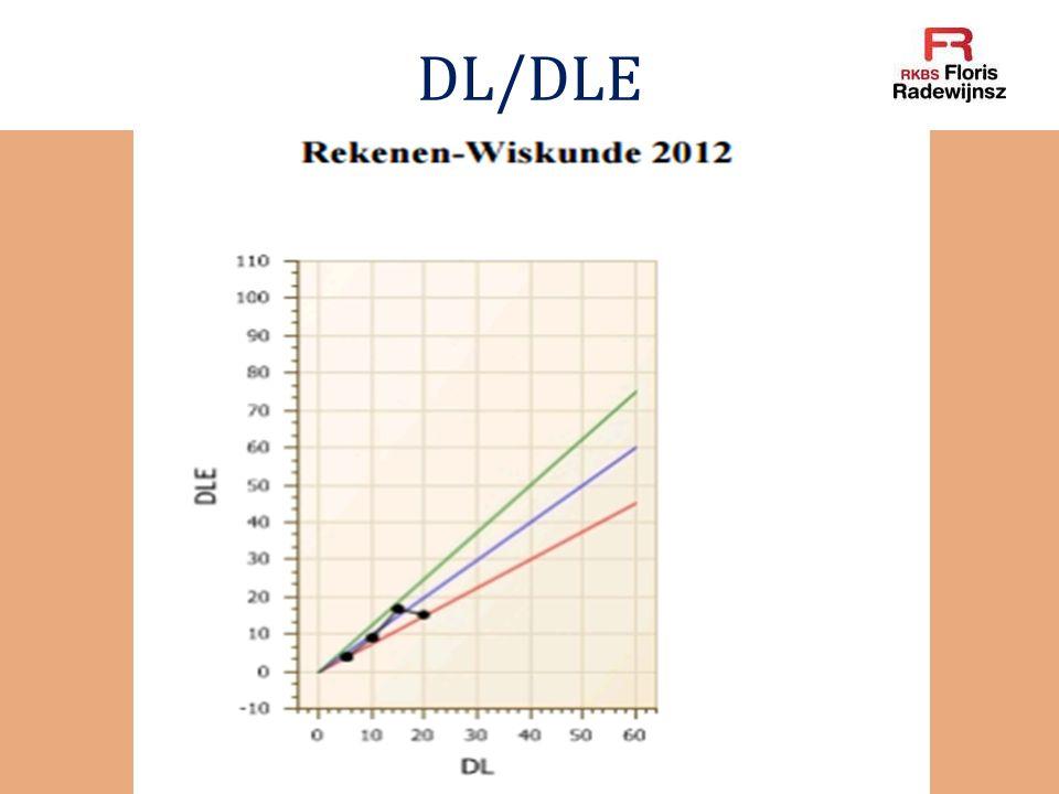 DL/DLE