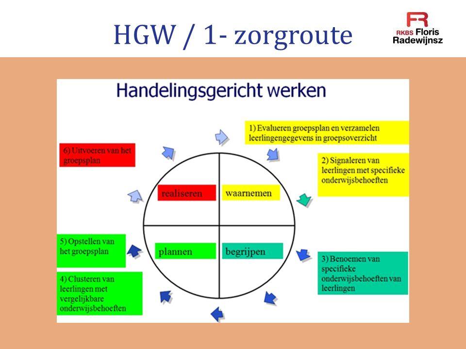 HGW / 1- zorgroute