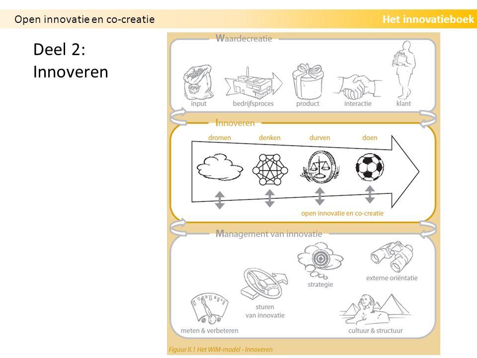 Het innovatieboekOpen innovatie en co-creatie Openheid in het innovatieproces