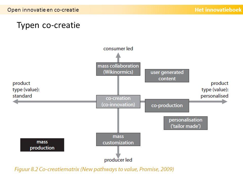 Het innovatieboekOpen innovatie en co-creatie Typen co-creatie