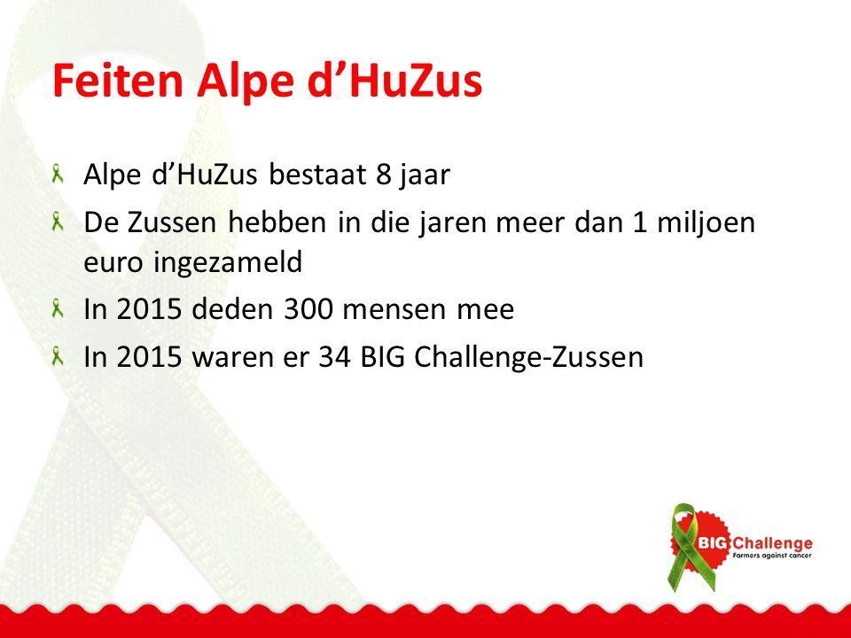 Feiten Alpe d'HuZus Alpe d'HuZus bestaat 8 jaar De Zussen hebben in die jaren meer dan 1 miljoen euro ingezameld In 2015 deden 300 mensen mee In 2015 waren er 34 BIG Challenge-Zussen