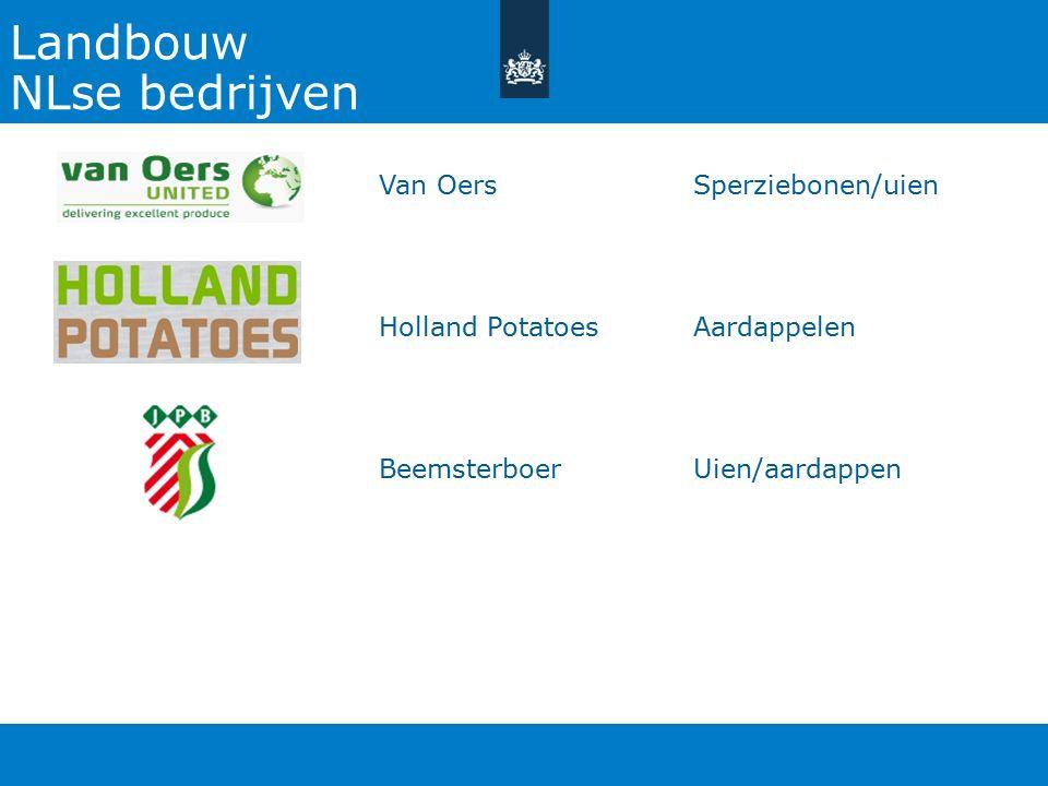 Landbouw NLse bedrijven Van Oers Sperziebonen/uien Holland Potatoes Aardappelen Beemsterboer Uien/aardappen