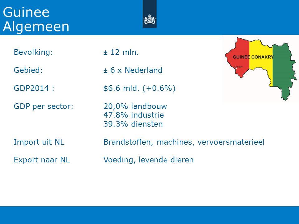 Guinee Algemeen Bevolking: ± 12 mln. Gebied: ± 6 x Nederland GDP2014 : $6.6 mld. (+0.6%) GDP per sector: 20,0% landbouw 47.8% industrie 39.3% diensten