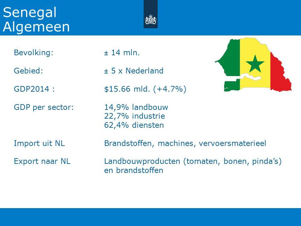Senegal Algemeen Bevolking: ± 14 mln. Gebied: ± 5 x Nederland GDP2014 : $15.66 mld. (+4.7%) GDP per sector:14,9% landbouw 22,7% industrie 62,4% dienst
