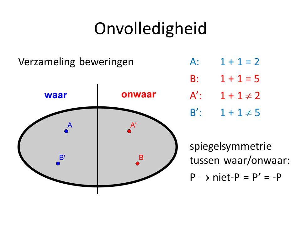 Onvolledigheid Verzameling beweringenA: 1 + 1 = 2 B:1 + 1 = 5 A': 1 + 1  2 B': 1 + 1  5 spiegelsymmetrie tussen waar/onwaar: P  niet-P = P' = -P