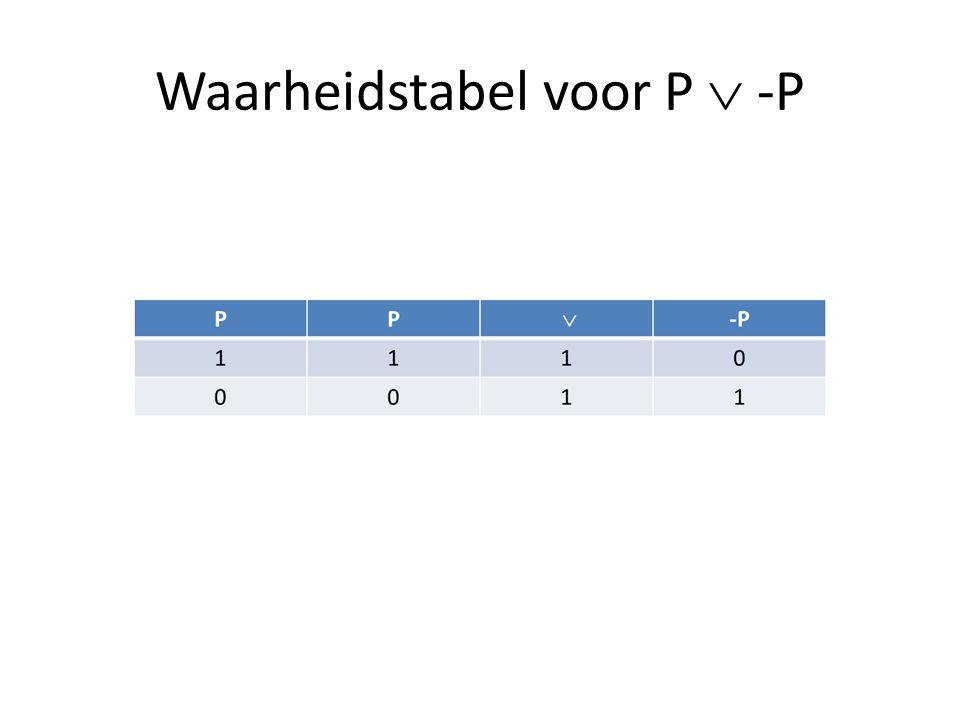 Waarheidstabel voor P  -P