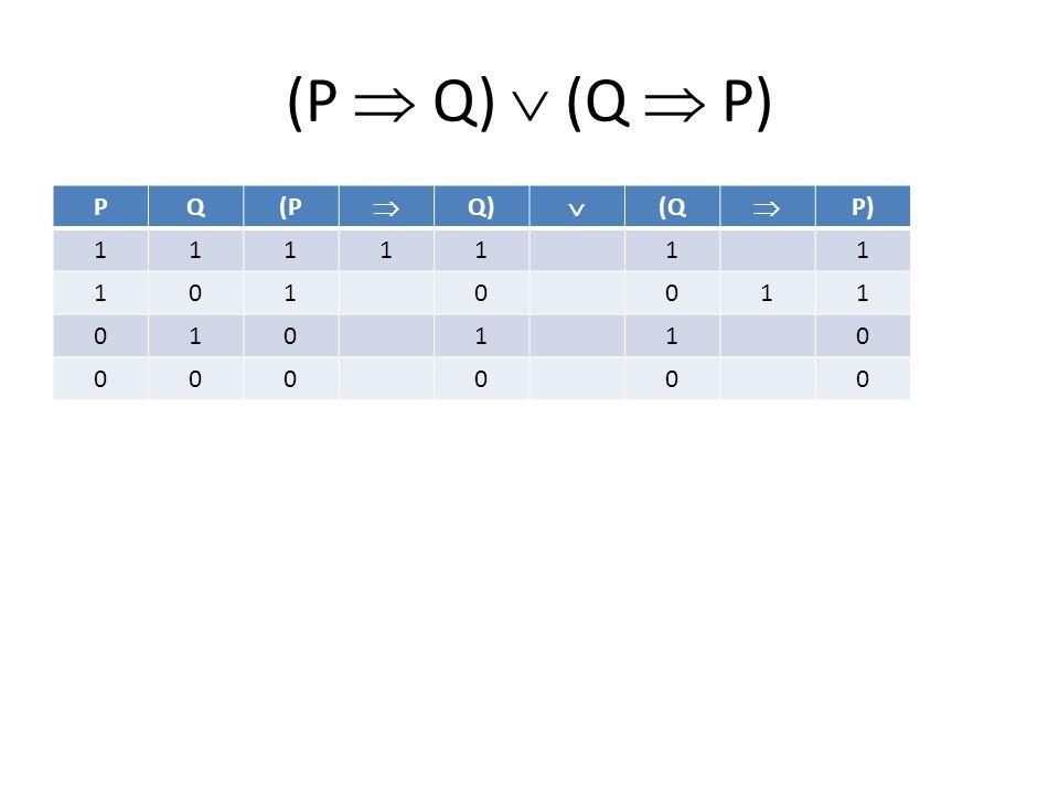 (P  Q)  (Q  P) PQ(P  Q)  (Q  P) 1111111 1010011 010110 000000