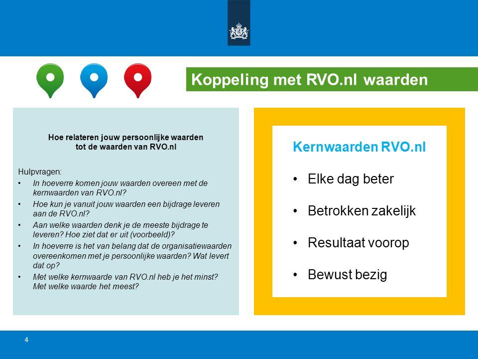 4 Koppeling met RVO.nl waarden Hoe relateren jouw persoonlijke waarden tot de waarden van RVO.nl Hulpvragen: In hoeverre komen jouw waarden overeen met de kernwaarden van RVO.nl.