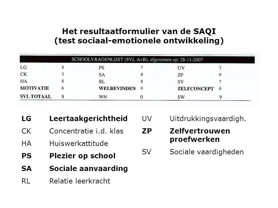 Het resultaatformulier van de SAQI (test sociaal-emotionele ontwikkeling) LGLeertaakgerichtheid CKConcentratie i.d. klas HAHuiswerkattitude PSPlezier
