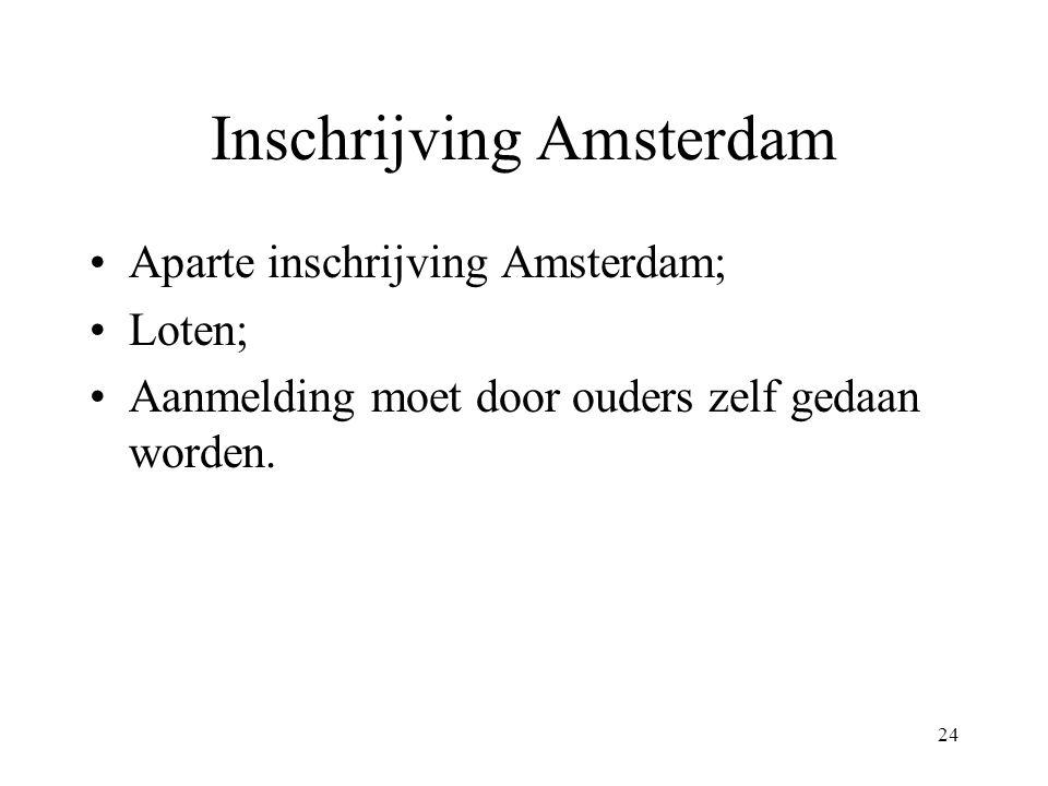 Inschrijving Amsterdam Aparte inschrijving Amsterdam; Loten; Aanmelding moet door ouders zelf gedaan worden.