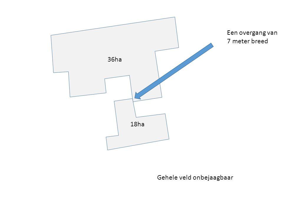 36ha 18ha Een overgang van 7 meter breed Gehele veld onbejaagbaar