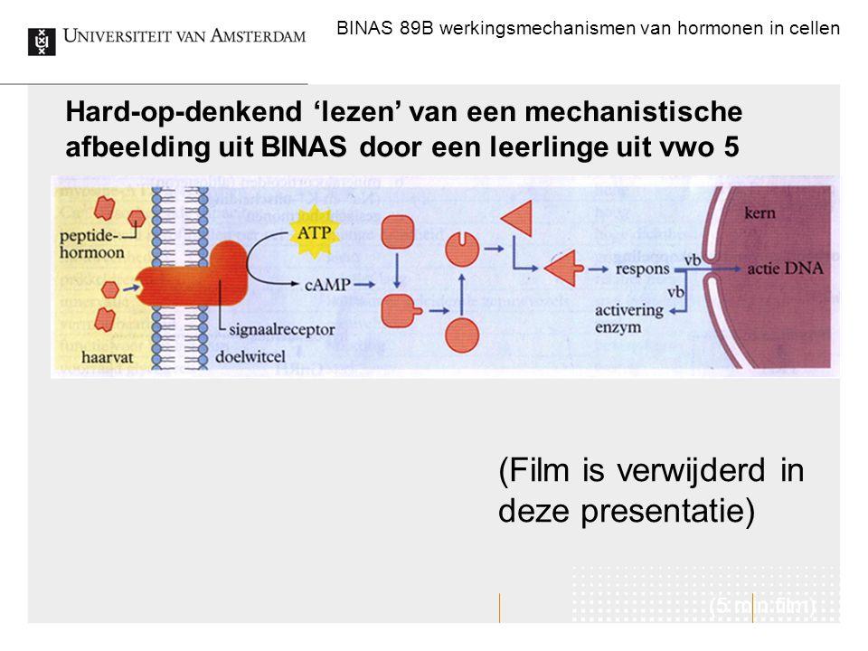 Hard-op-denkend 'lezen' van een mechanistische afbeelding uit BINAS door een leerlinge uit vwo 5 BINAS 89B werkingsmechanismen van hormonen in cellen