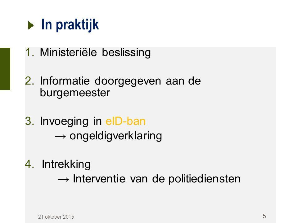 In praktijk 1.Ministeriële beslissing 2.Informatie doorgegeven aan de burgemeester 3.Invoeging in eID-ban → ongeldigverklaring 4.Intrekking → Interven