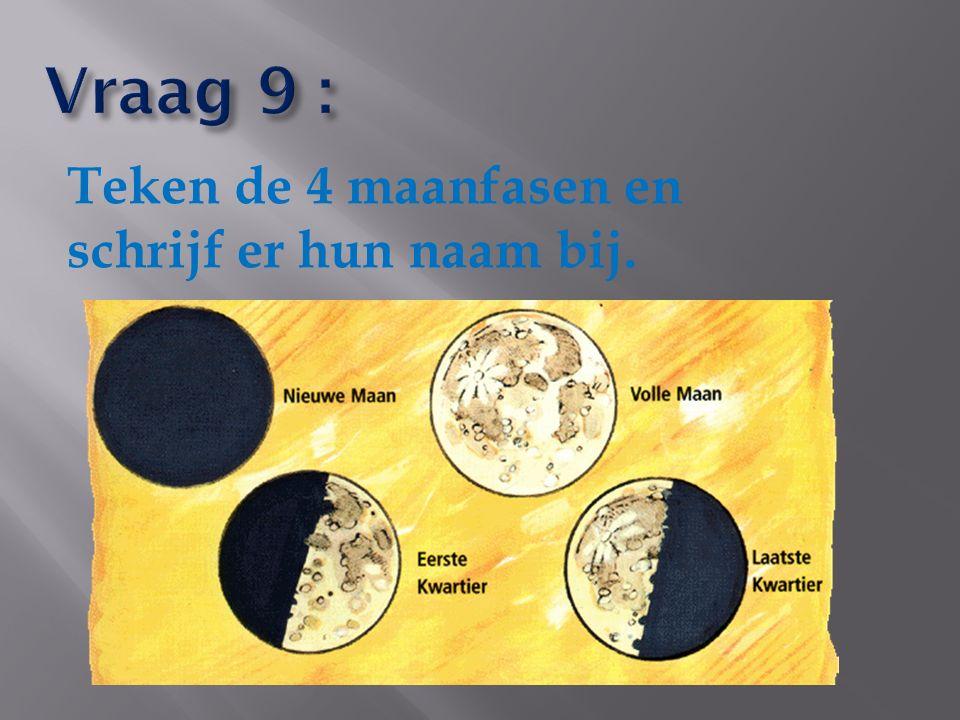 Teken de 4 maanfasen en schrijf er hun naam bij.