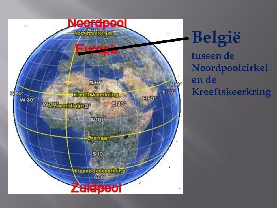 België tussen de Noordpoolcirkel en de Kreeftskeerkring