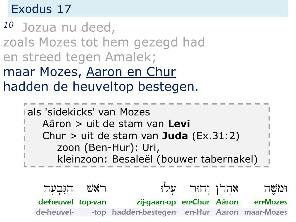 Exodus 17 11 En wanneer Mozes zijn hand ophief, had Israel de overhand, maar wanneer hij zijn hand liet zakken, had Amalek de overhand.
