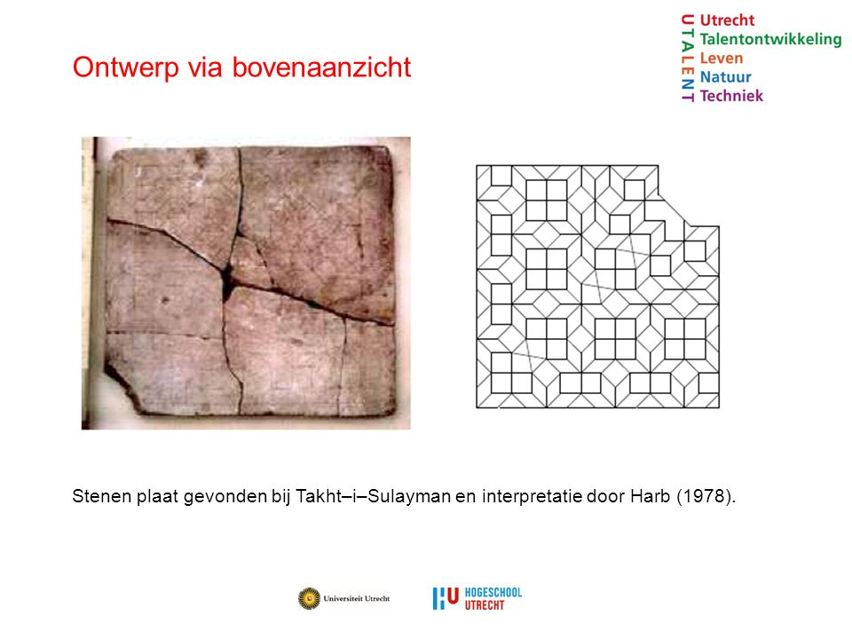 Ontwerp via bovenaanzicht During the analysis of this design we find that it is not possible to construct a muqarnas only consisting of squares and rhombi; we have to interpret some rhombi as a combination of an almond and a biped (see e.g.