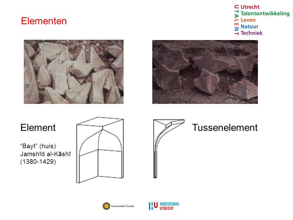 Harmsen (2006): 12 elementen voor reconstructie Muqarnas in Seljuk- en Il-Khanid-periode Arslanhane Moskee in Ankara en de computer-reconstructie