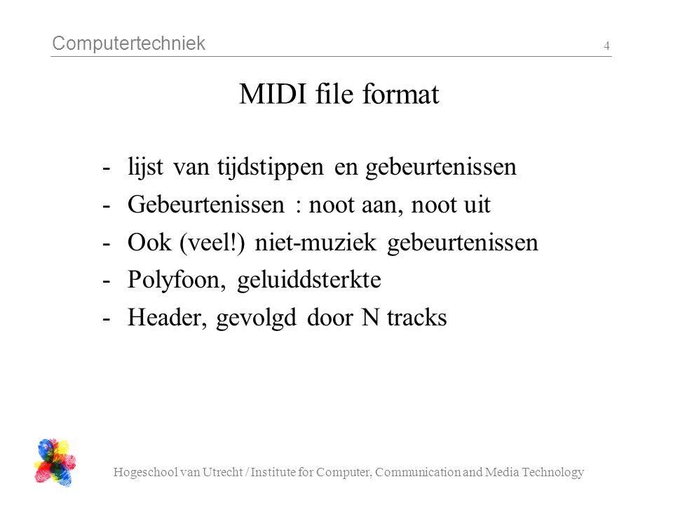 Computertechniek Hogeschool van Utrecht / Institute for Computer, Communication and Media Technology 5 MIDI format (1) – header chunk