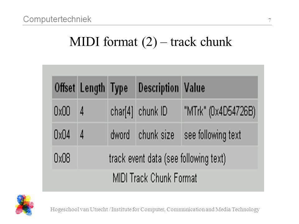 Computertechniek Hogeschool van Utrecht / Institute for Computer, Communication and Media Technology 8 Opdracht (2): MIDI file lezen Maak een C programma dat een je aanroept met als parameter een MIDI file.